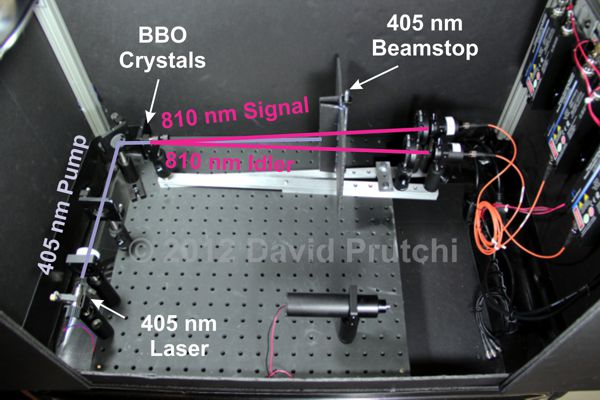 "diy Entangled photon source described in the book  ""Exploring Quantum Physics through Hands-On Experiments"" by David Prutchi Ph.D. and Shanni R. Prutchi"