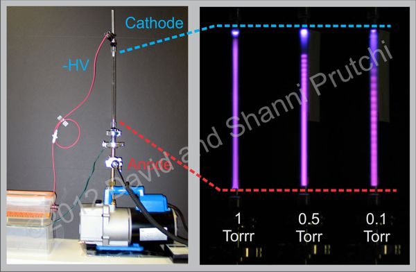 Glow discharge tube diagnostics as a function of pressure. Glow discharge vacuum gauge