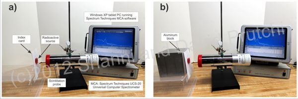 Observing Compton Scattering Using the Spectrum Techniques UCS-20 MCA