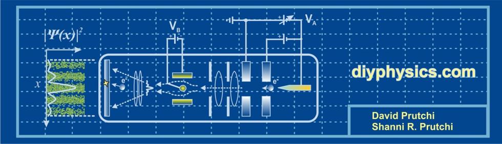 Rubidium Frequency Standards and Military Qualified Rubidium