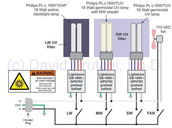 diy LW MW SW Ultraviolet lamp by David Prutchi PhD